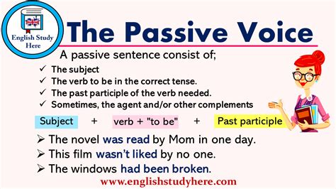 The Passive Voice - English Study Here